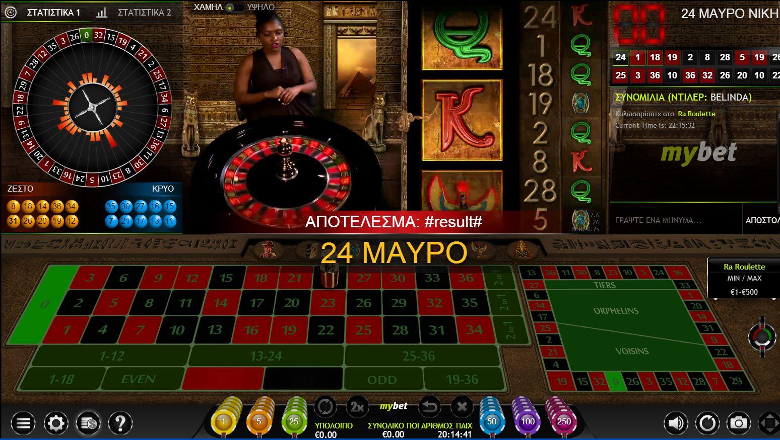 почему казино ра еле работает